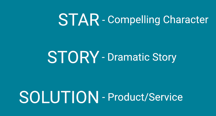 Star Story Solution