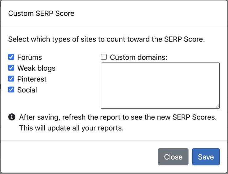 Keyword Chef custom SERP score